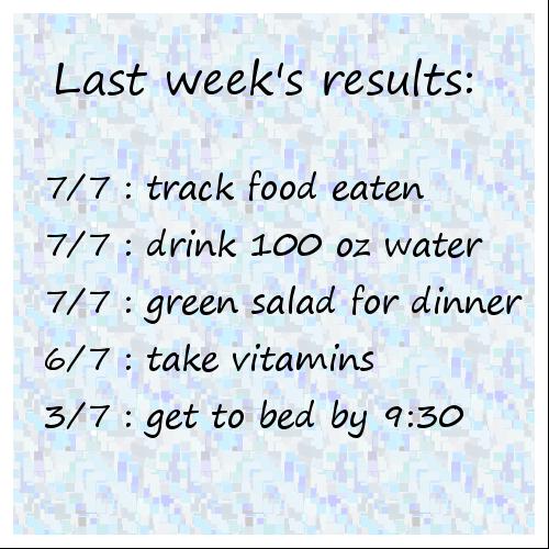 week2results